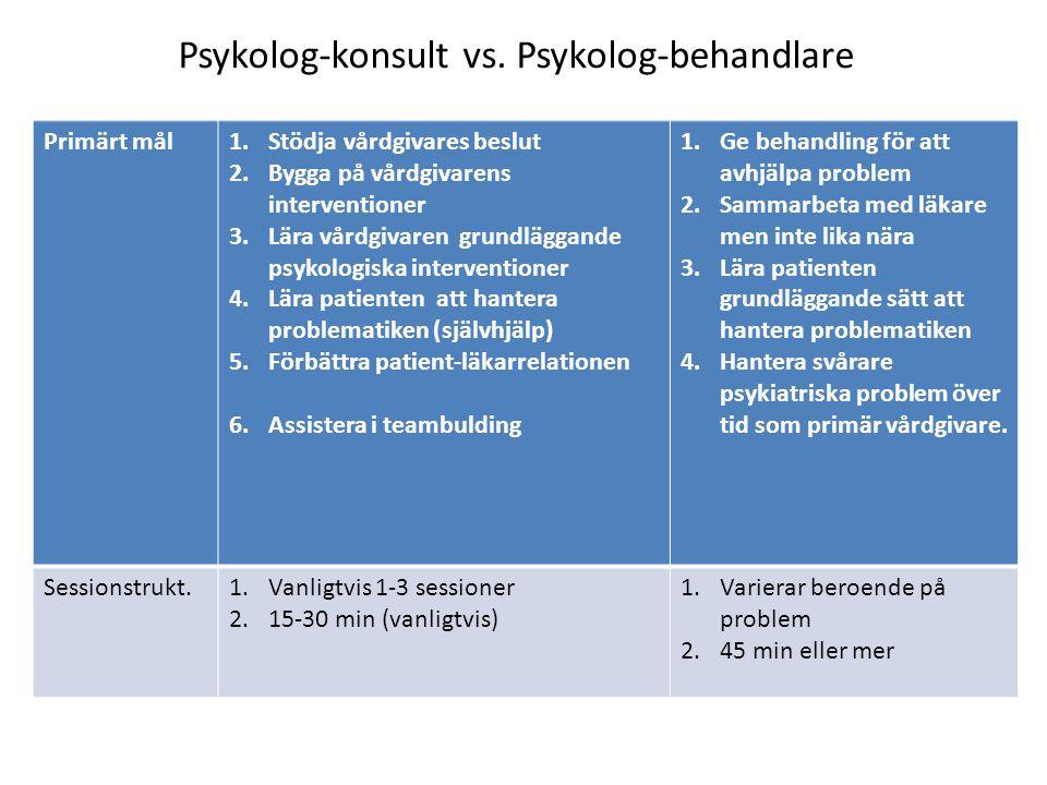 Psykolog-konsult vs. Psykolog-behandlare Primärt mål1.Stödja vårdgivares beslut 2.Bygga på vårdgivarens interventioner 3.Lära vårdgivaren grundläggand