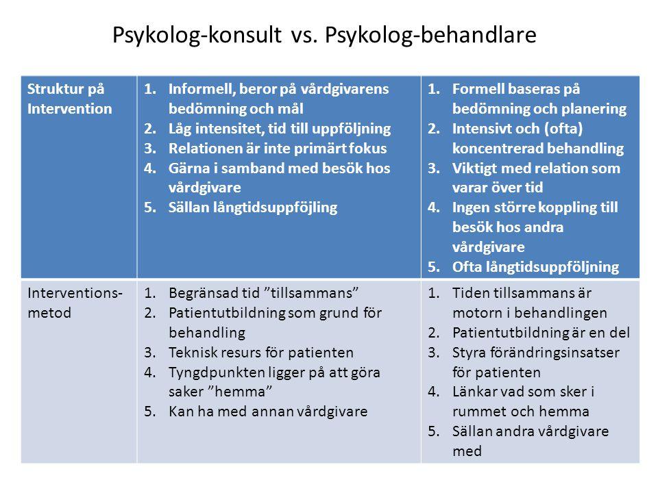 Psykolog-konsult vs. Psykolog-behandlare Struktur på Intervention 1.Informell, beror på vårdgivarens bedömning och mål 2.Låg intensitet, tid till uppf