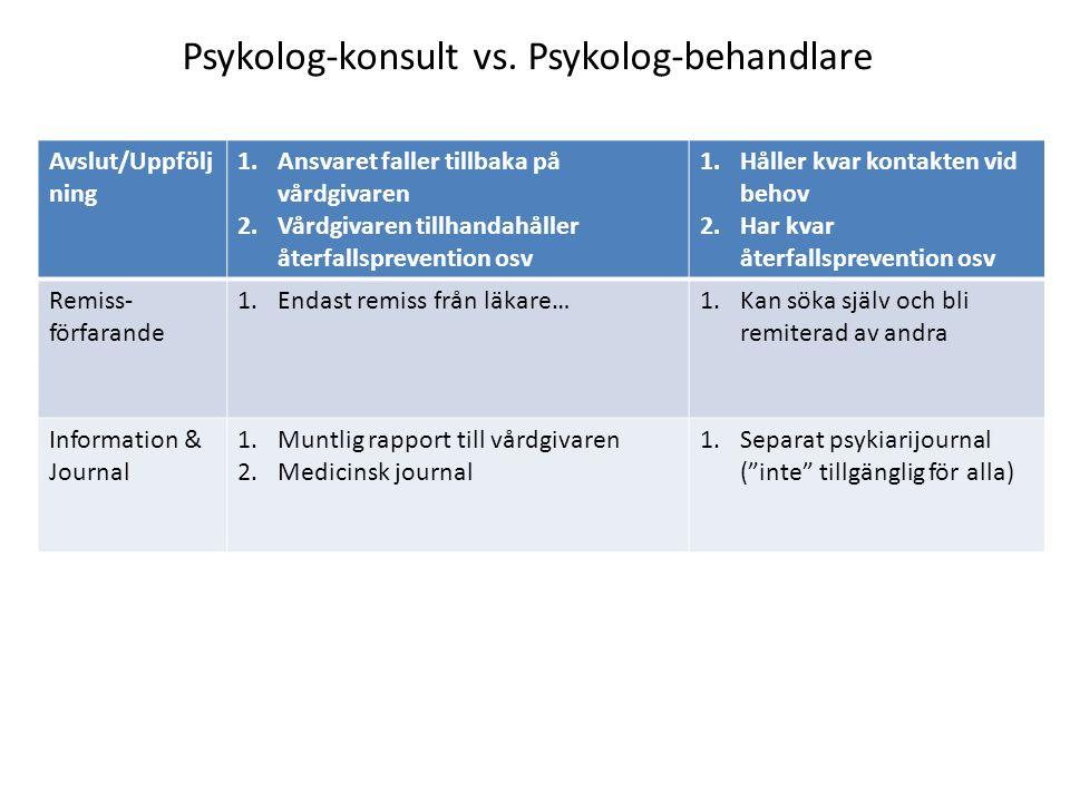 Psykolog-konsult vs. Psykolog-behandlare Avslut/Uppfölj ning 1.Ansvaret faller tillbaka på vårdgivaren 2.Vårdgivaren tillhandahåller återfallspreventi