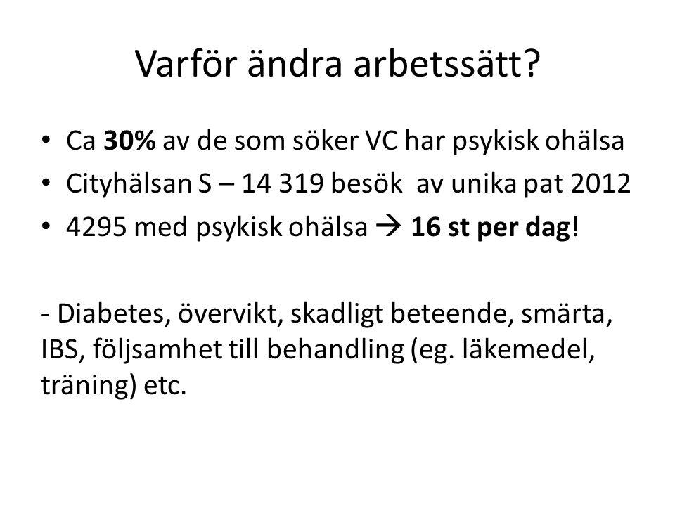 Varför ändra arbetssätt? • Ca 30% av de som söker VC har psykisk ohälsa • Cityhälsan S – 14 319 besök av unika pat 2012 • 4295 med psykisk ohälsa  16