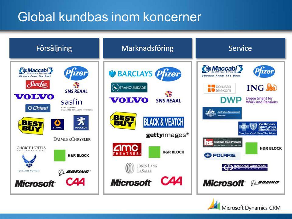 Marknadsföring Försäljning Service Global kundbas inom koncerner