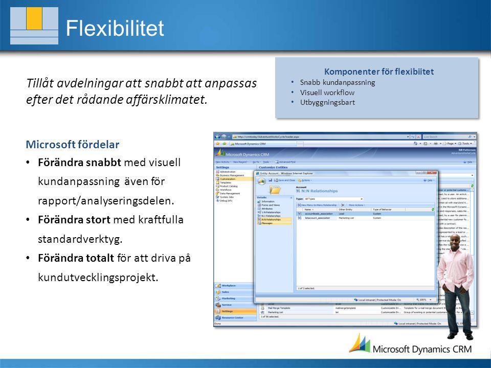 Flexibilitet Tillåt avdelningar att snabbt att anpassas efter det rådande affärsklimatet.