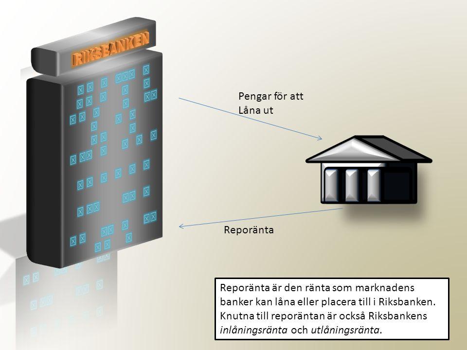 Pengar för att Låna ut Reporänta Reporänta är den ränta som marknadens banker kan låna eller placera till i Riksbanken. Knutna till reporäntan är ocks