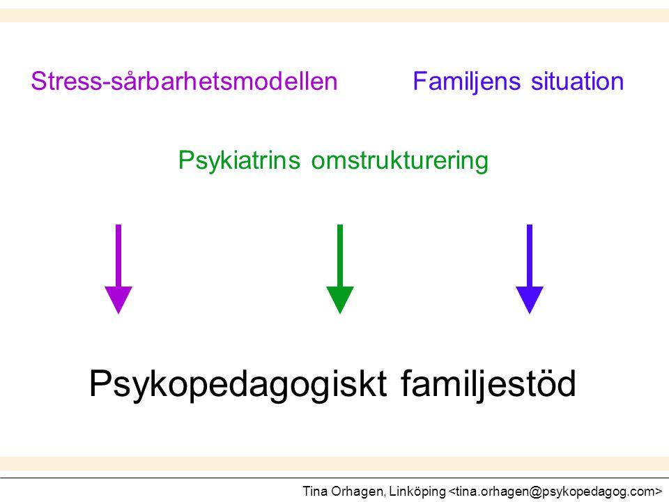 Stress-sårbarhetsmodellenFamiljens situation Psykiatrins omstrukturering Psykopedagogiskt familjestöd Tina Orhagen, Linköping
