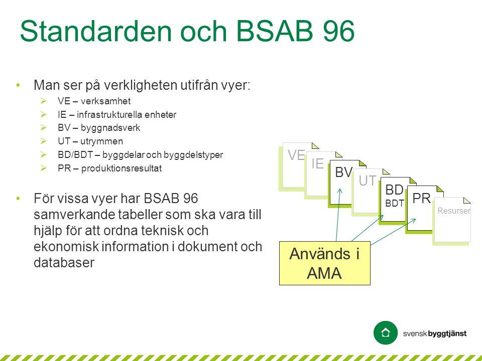 Standarden och BSAB 96 •Man ser på verkligheten utifrån vyer:  VE – verksamhet  IE – infrastrukturella enheter  BV – byggnadsverk  UT – utrymmen 