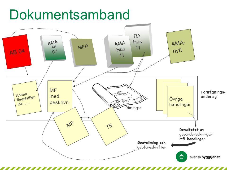 RA Hus 11 Dokumentsamband AB 04 AMA AF 07 AMA Hus 11 Admin. föreskrifter för…… MF med beskrivn. Övriga handlingar AMA- nytt Förfrågnings- underlag MF
