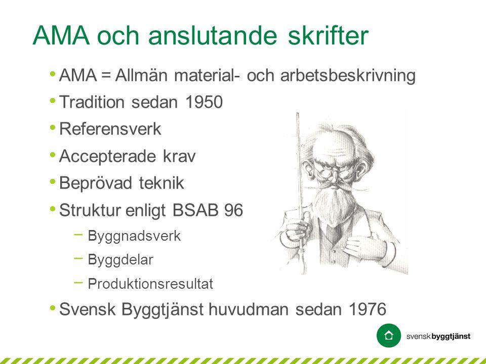 AMA-publikationer • AMA = referens –Anläggning 10 –Hus 11 –El 09 –VVS & Kyl 09 • RA = råd till beskrivaren • MER = regler i kontrakt • AMA-nytt = nyhetsförmedling • Särtryck = yrkesområden –Måleriarbeten –Arbeten med keramiska plattor –Plåt- och stålbyggnad