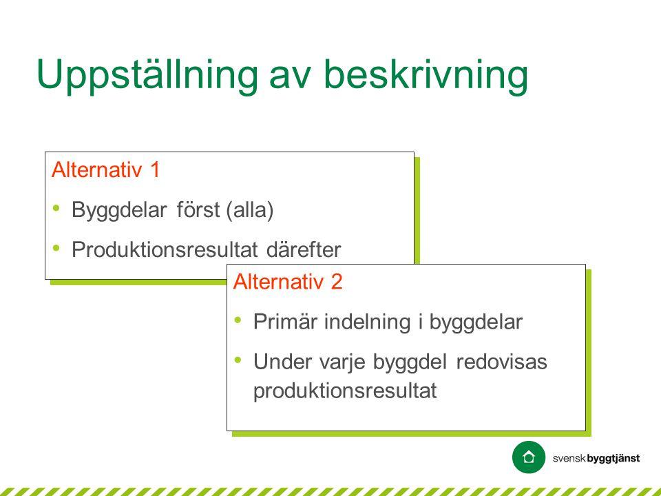 Uppställning av beskrivning Alternativ 1 • Byggdelar först (alla) • Produktionsresultat därefter Alternativ 1 • Byggdelar först (alla) • Produktionsre