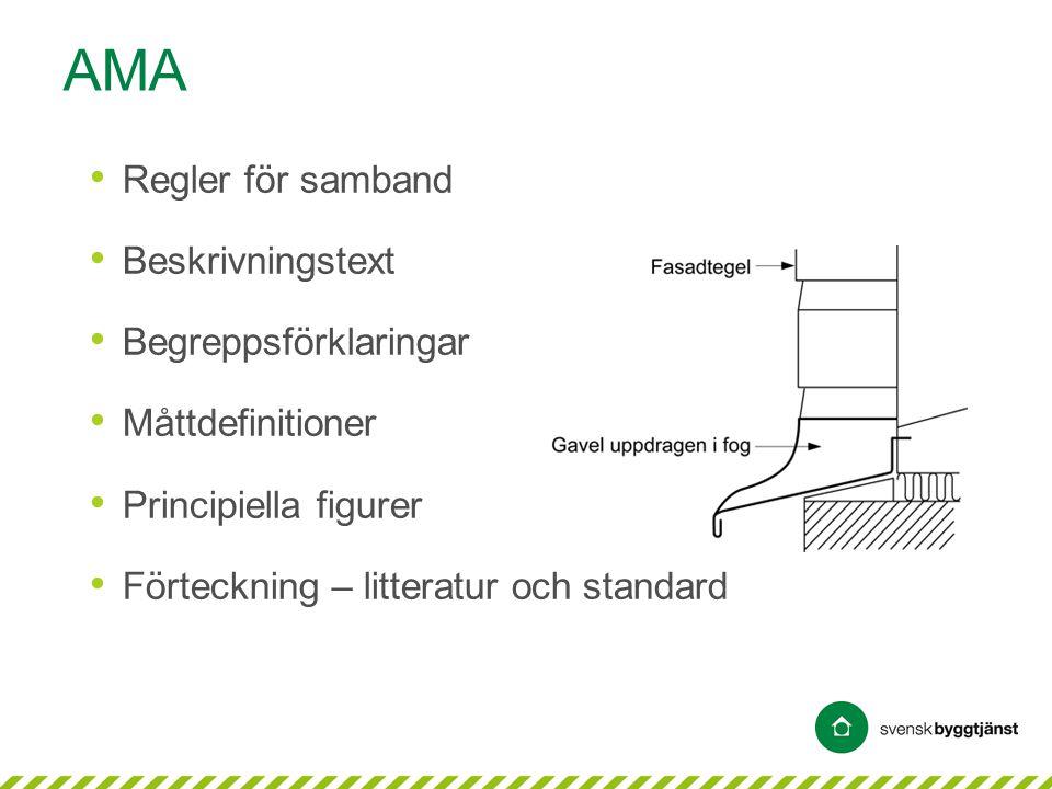 AMA • Regler för samband • Beskrivningstext • Begreppsförklaringar • Måttdefinitioner • Principiella figurer • Förteckning – litteratur och standard