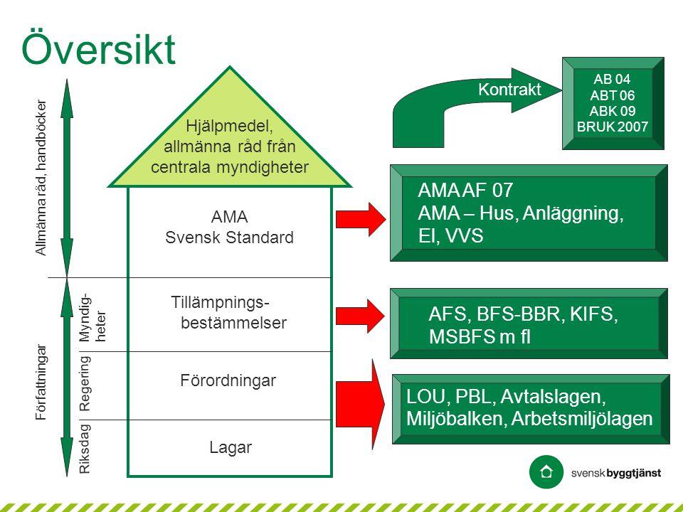 AB 04 ABT 06 ABK 09 BRUK 2007 Lagar Förordningar Tillämpnings- bestämmelser AMA Svensk Standard Hjälpmedel, allmänna råd från centrala myndigheter AMA