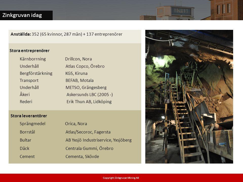 Anställda: 352 (65 kvinnor, 287 män) + 137 entreprenörer Stora entreprenörer Kärnborrning Drillcon, Nora Underhåll Atlas Copco, Örebro Bergförstärknin