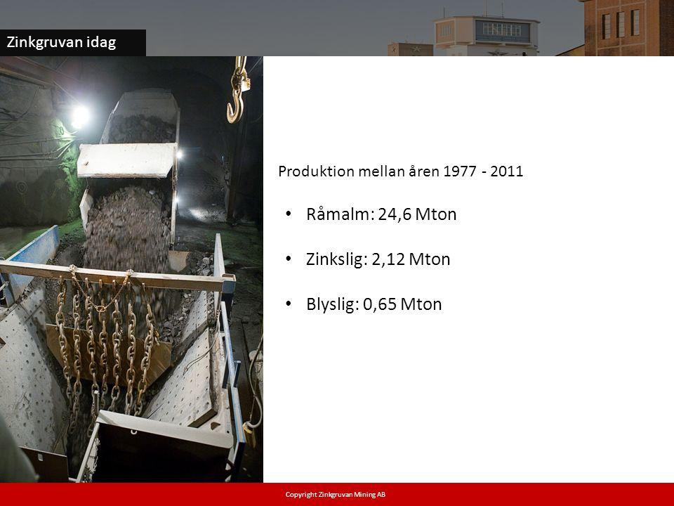 Zinkgruvan idag Copyright Zinkgruvan Mining AB Produktion mellan åren 1977 - 2011 • Råmalm: 24,6 Mton • Zinkslig: 2,12 Mton • Blyslig: 0,65 Mton