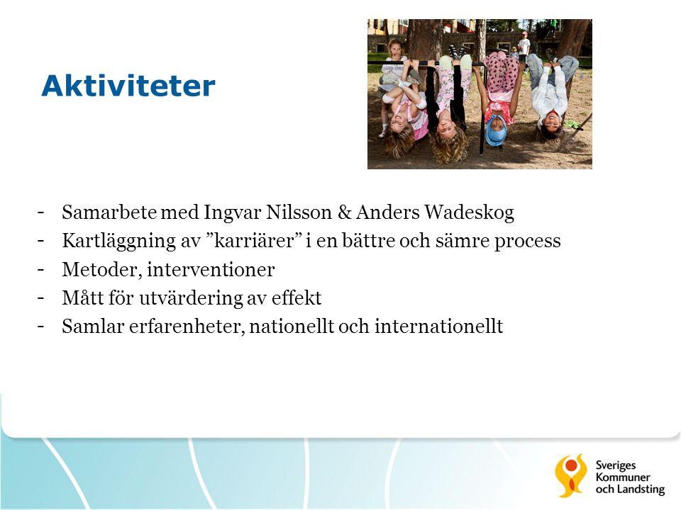 Aktiviteter - Samarbete med Ingvar Nilsson & Anders Wadeskog - Kartläggning av karriärer i en bättre och sämre process - Metoder, interventioner - Mått för utvärdering av effekt - Samlar erfarenheter, nationellt och internationellt