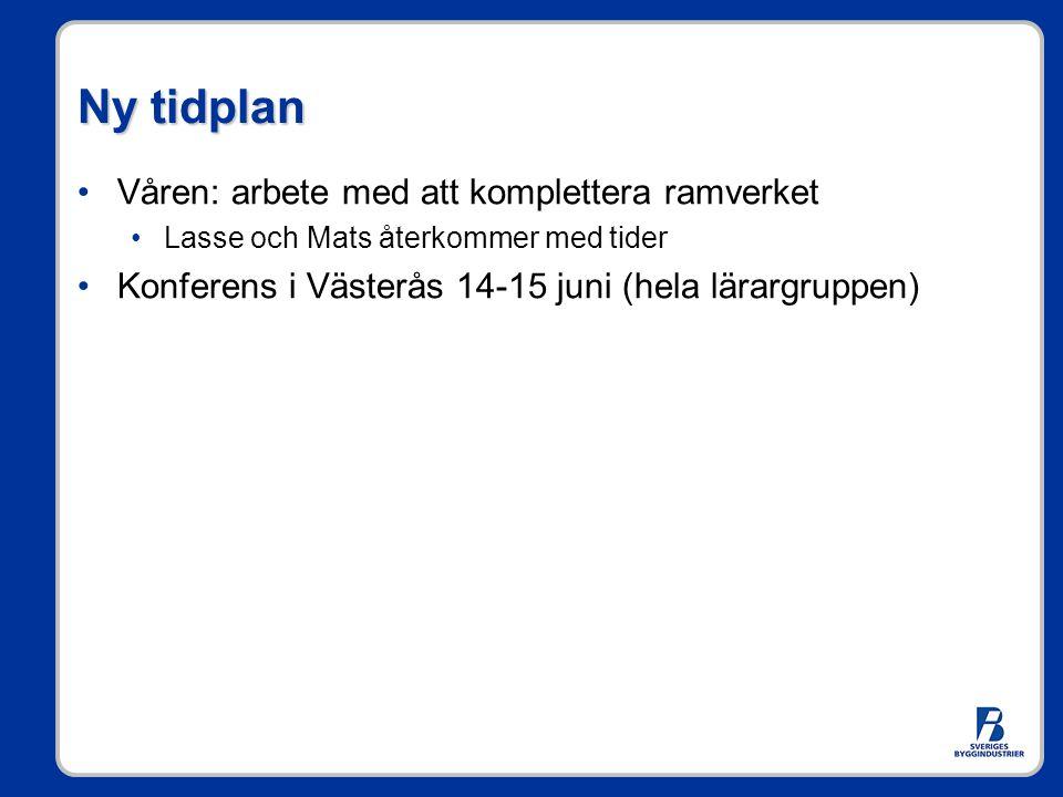 Ny tidplan •Våren: arbete med att komplettera ramverket •Lasse och Mats återkommer med tider •Konferens i Västerås 14-15 juni (hela lärargruppen)