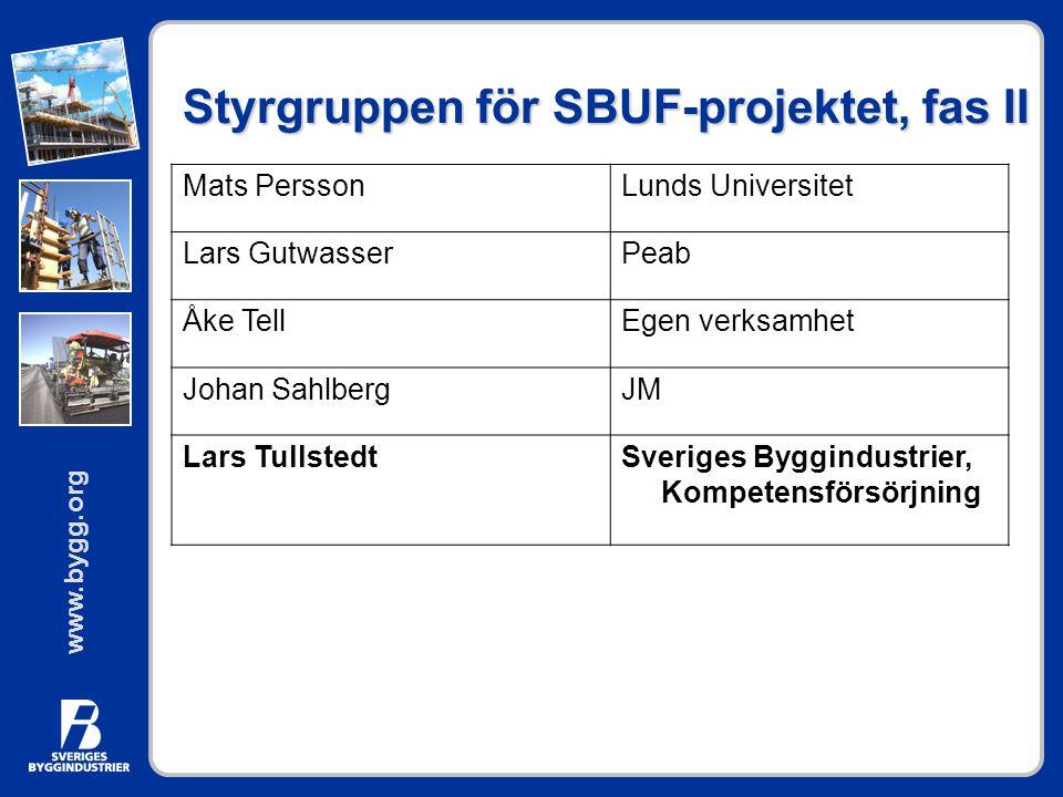 www.bygg.org Styrgruppen för SBUF-projektet, fas II Mats PerssonLunds Universitet Lars GutwasserPeab Åke TellEgen verksamhet Johan SahlbergJM Lars Tul