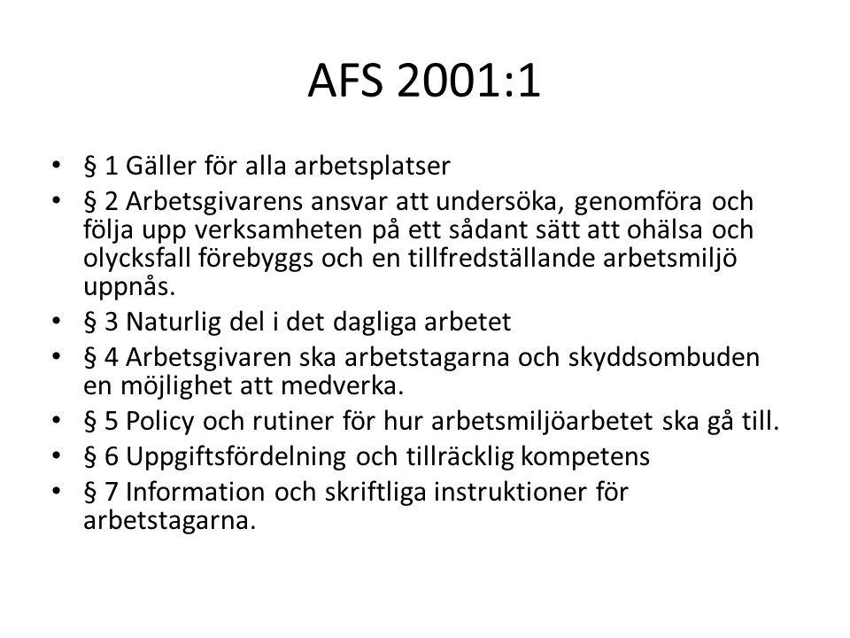 AFS 2001:1 • § 1 Gäller för alla arbetsplatser • § 2 Arbetsgivarens ansvar att undersöka, genomföra och följa upp verksamheten på ett sådant sätt att