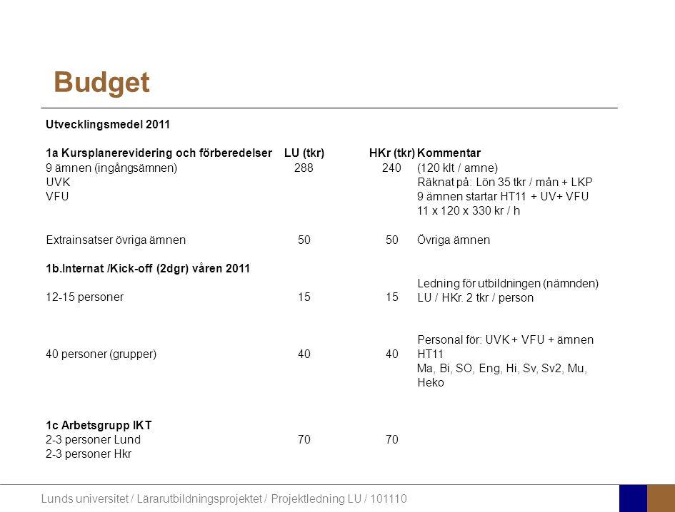 Lunds universitet / Lärarutbildningsprojektet / Projektledning LU / 101110 Utvecklingsmedel 2011 1a Kursplanerevidering och förberedelserLU (tkr)HKr (tkr)Kommentar 9 ämnen (ingångsämnen)288240(120 klt / amne) UVKRäknat på: Lön 35 tkr / mån + LKP VFU9 ämnen startar HT11 + UV+ VFU 11 x 120 x 330 kr / h Extrainsatser övriga ämnen50 Övriga ämnen 1b.Internat /Kick-off (2dgr) våren 2011 12-15 personer15 Ledning för utbildningen (nämnden) LU / HKr.