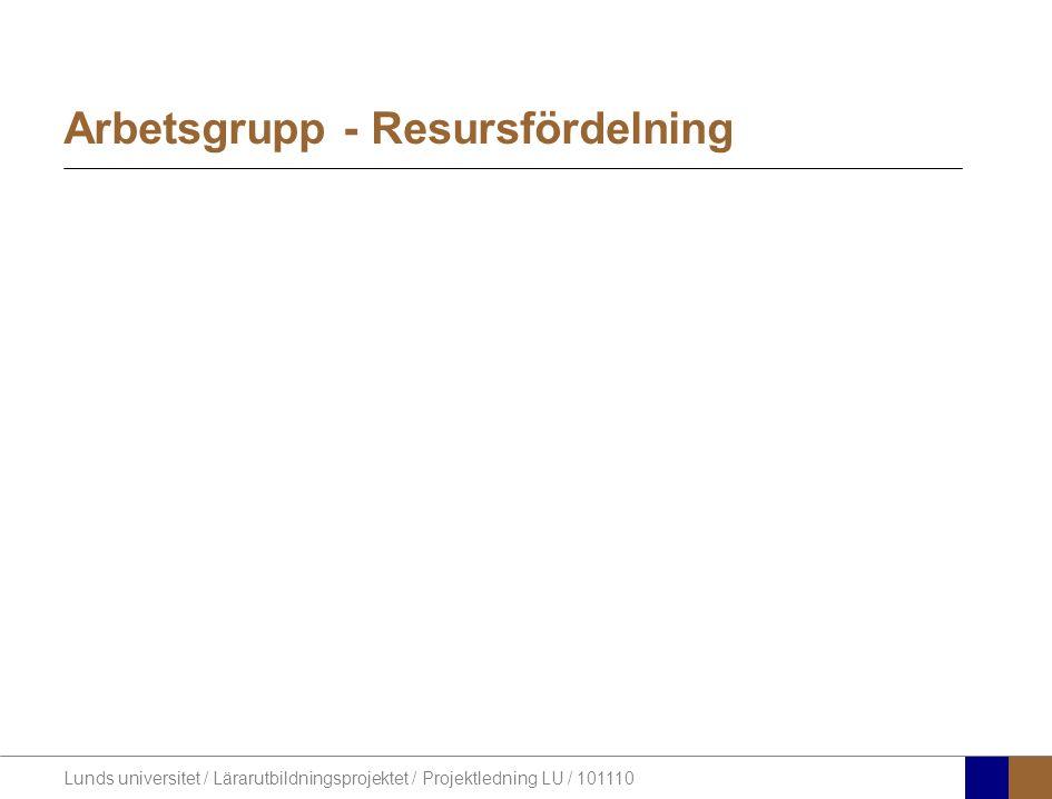 Lunds universitet / Lärarutbildningsprojektet / Projektledning LU / 101110 Arbetsgrupp - Resursfördelning