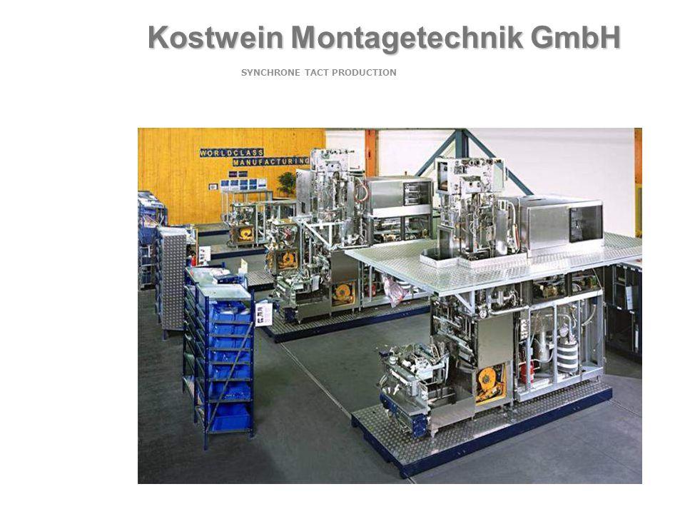 SYNCHRONE TACT PRODUCTION Kostwein Montagetechnik GmbH