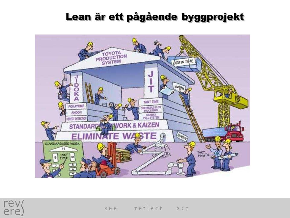s e er e f l e c ta c t Lean är ett pågående byggprojekt