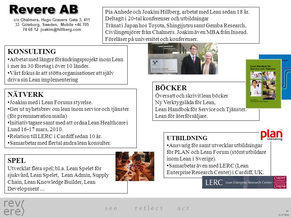 s e er e f l e c ta c t Revere AB 01/07/2014 35 BÖCKER Översatt och skrivit lean böcker Ny Verktygslåda för Lean, Lean Handbok för Service och Tjänste