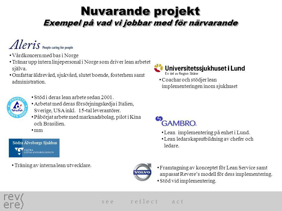 s e er e f l e c ta c t Nuvarande projekt Exempel på vad vi jobbar med för närvarande • Vårdkoncern med bas i Norge • Tränar upp intern linjepersonal