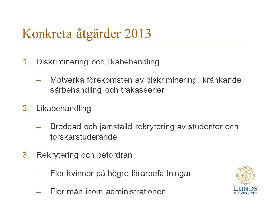 Konkreta åtgärder 2013 1.Diskriminering och likabehandling –Motverka förekomsten av diskriminering, kränkande särbehandling och trakasserier 2.Likabeh