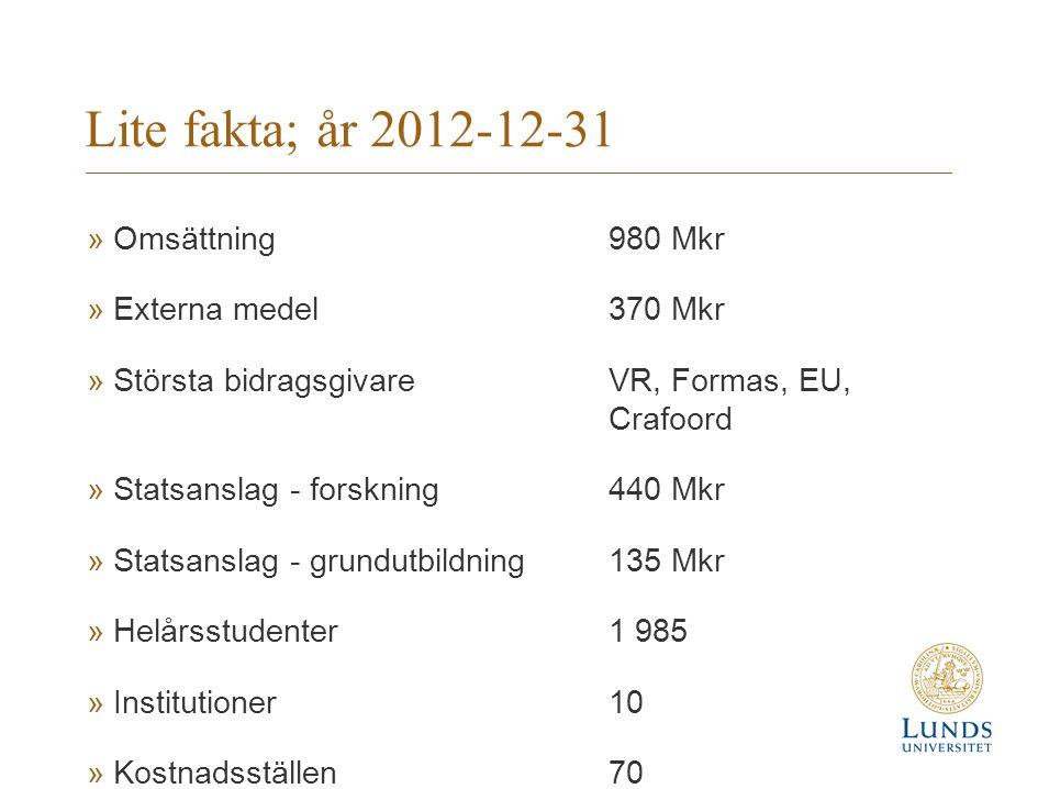 Lite fakta; år 2012-12-31 »Omsättning 980 Mkr »Externa medel 370 Mkr »Största bidragsgivare VR, Formas, EU, Crafoord »Statsanslag - forskning440 Mkr »