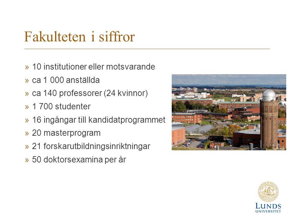 Fakulteten i siffror »10 institutioner eller motsvarande »ca 1 000 anställda »ca 140 professorer (24 kvinnor) »1 700 studenter »16 ingångar till kandi