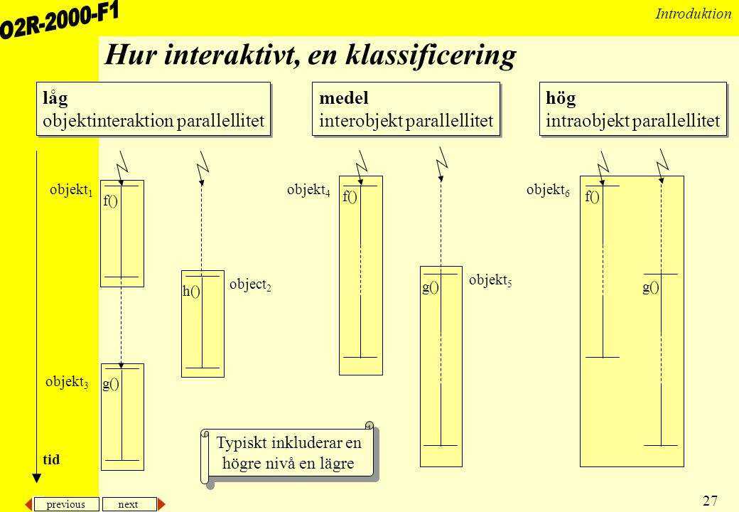previous next 27 Introduktion Hur interaktivt, en klassificering låg objektinteraktion parallellitet medel interobjekt parallellitet hög intraobjekt p