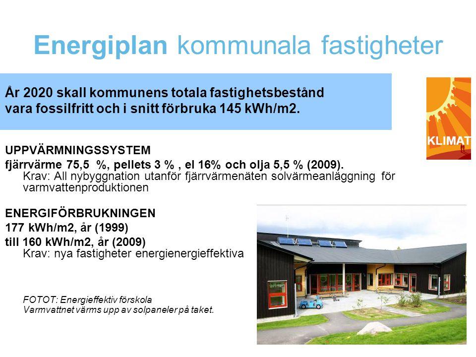 Energiplan kommunala fastigheter År 2020 skall kommunens totala fastighetsbestånd vara fossilfritt och i snitt förbruka 145 kWh/m2.