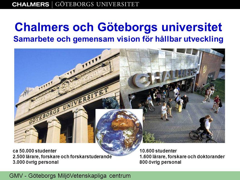 GMV - Göteborgs MiljöVetenskapliga centrum Chalmers och Göteborgs universitet Samarbete och gemensam vision för hållbar utveckling ca 50.000 studenter 2.500 lärare, forskare och forskarstuderande 3.000 övrig personal 10.600 studenter 1.600 lärare, forskare och doktorander 800 övrig personal