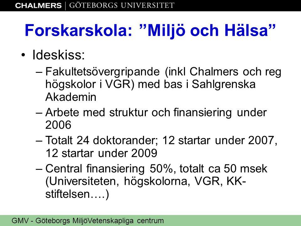 GMV - Göteborgs MiljöVetenskapliga centrum Forskarskola: Miljö och Hälsa •Ideskiss: –Fakultetsövergripande (inkl Chalmers och reg högskolor i VGR) med bas i Sahlgrenska Akademin –Arbete med struktur och finansiering under 2006 –Totalt 24 doktorander; 12 startar under 2007, 12 startar under 2009 –Central finansiering 50%, totalt ca 50 msek (Universiteten, högskolorna, VGR, KK- stiftelsen….)