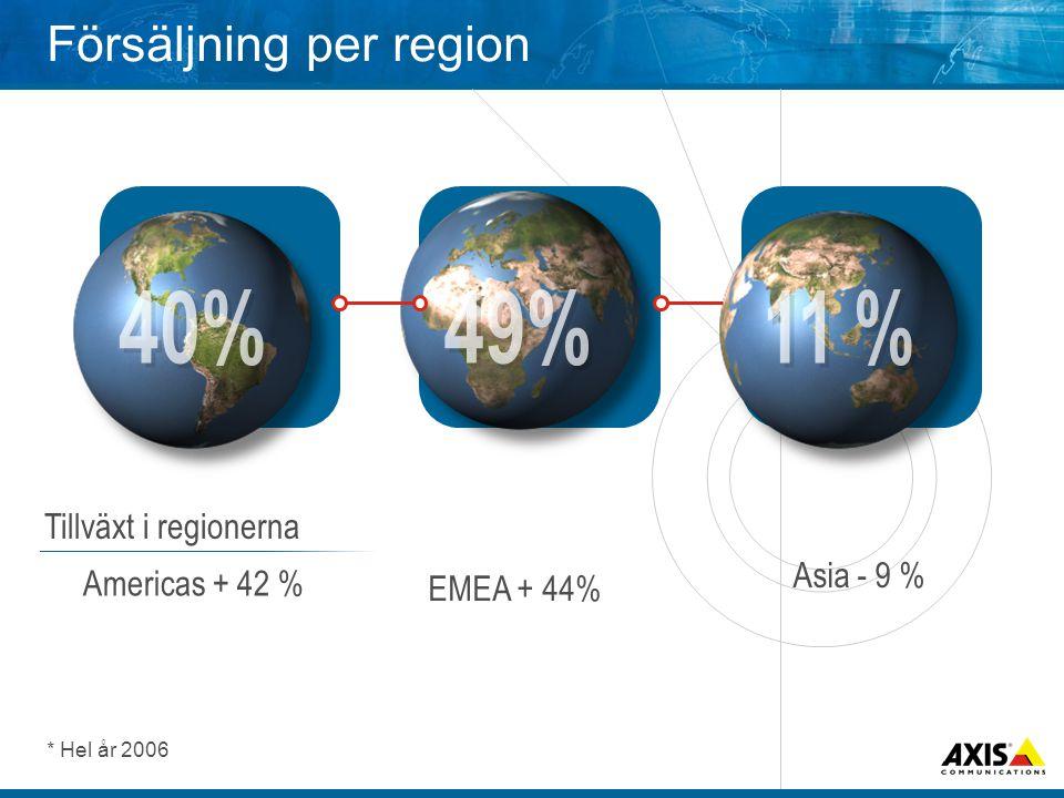 Försäljning per region * Hel år 2006 Americas + 42 % EMEA + 44% Asia - 9 % Tillväxt i regionerna