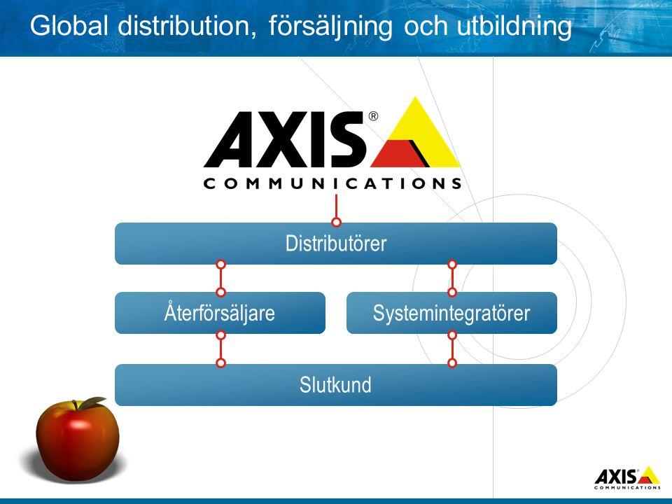 Global distribution, försäljning och utbildning Distributörer ÅterförsäljareSystemintegratörer Slutkund