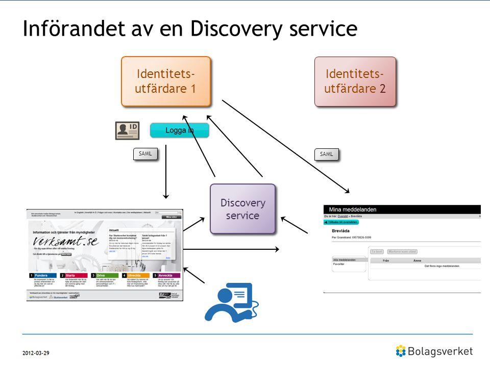 Identitets- utfärdare 1 Identitets- utfärdare 2 Verksamt.se Minameddelanden.se SAML Införandet av en Discovery service Discovery service