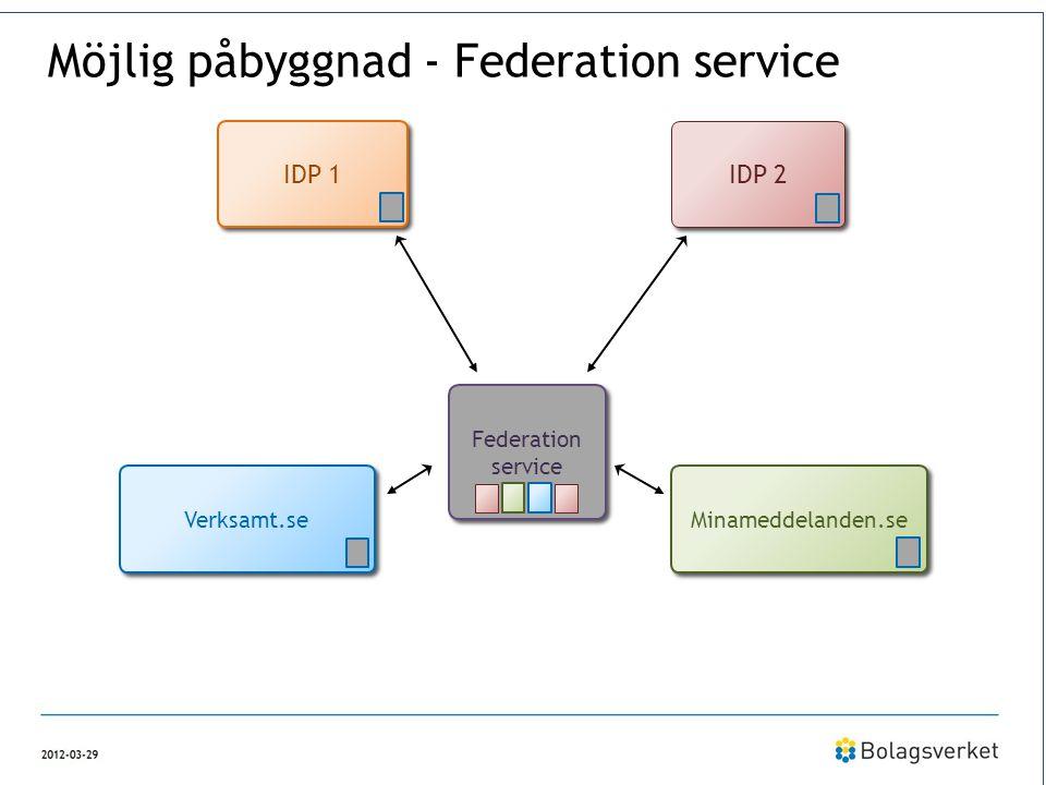 Möjlig påbyggnad - Federation service IDP 1 IDP 2 Verksamt.se Minameddelanden.se Federation service