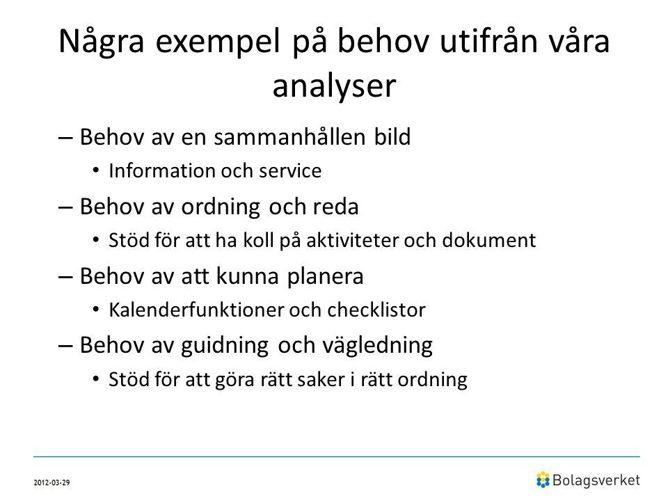 Några exempel på behov utifrån våra analyser – Behov av en sammanhållen bild • Information och service – Behov av ordning och reda • Stöd för att ha k