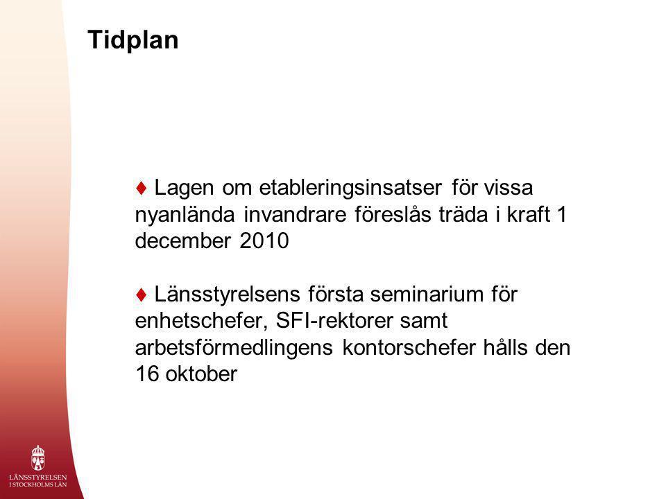 Tidplan  Lagen om etableringsinsatser för vissa nyanlända invandrare föreslås träda i kraft 1 december 2010  Länsstyrelsens första seminarium för en