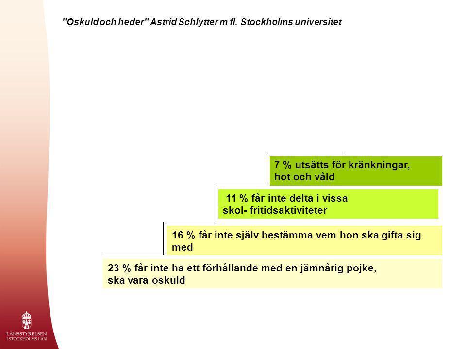 """""""Oskuld och heder"""" Astrid Schlytter m fl. Stockholms universitet 23 % får inte ha ett förhållande med en jämnårig pojke, ska vara oskuld 16 % får inte"""