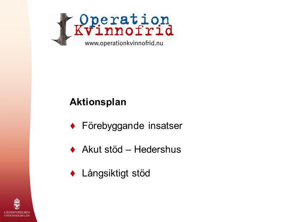 Aktionsplan  Förebyggande insatser  Akut stöd – Hedershus  Långsiktigt stöd