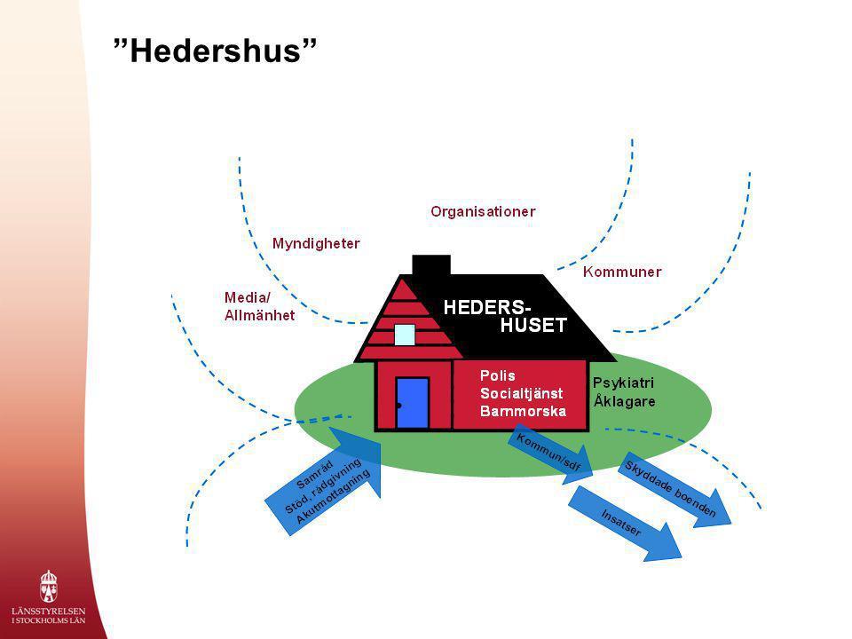 """""""Hedershus"""""""