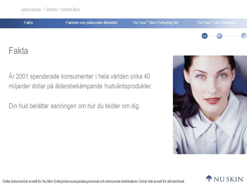 FaktaTru Face ™ Skin Perfecting GelTru Face ™ Line Corrector    Faktorer som påskyndar åldrandet Detta dokument är avsett för Nu Skin Enterprises e