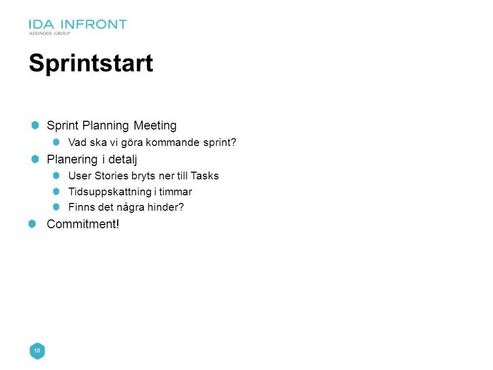18 Sprintstart Sprint Planning Meeting Vad ska vi göra kommande sprint? Planering i detalj User Stories bryts ner till Tasks Tidsuppskattning i timmar