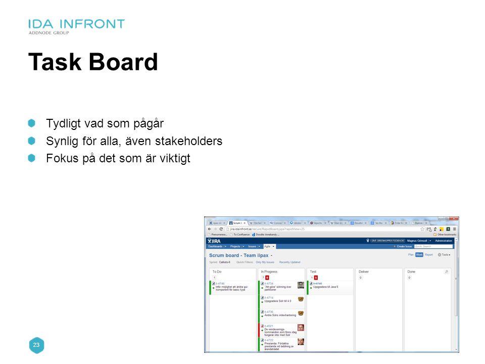 23 Task Board Tydligt vad som pågår Synlig för alla, även stakeholders Fokus på det som är viktigt