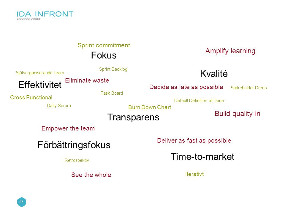 27 Effektivitet Fokus Transparens Time-to-market Kvalité Förbättringsfokus Build quality in Default Definition of Done Burn Down Chart Task Board Retr