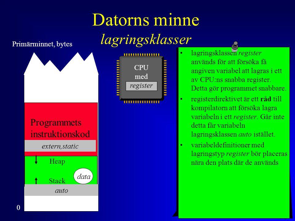 Anders Sjögren Datorns minne lagringsklasser Heap Stack Programmets instruktionskod 0 data Primärminnet, bytes extern,static CPU med register auto •lagringsklassen register används för att försöka få angiven variabel att lagras i ett av CPU:ns snabba register.