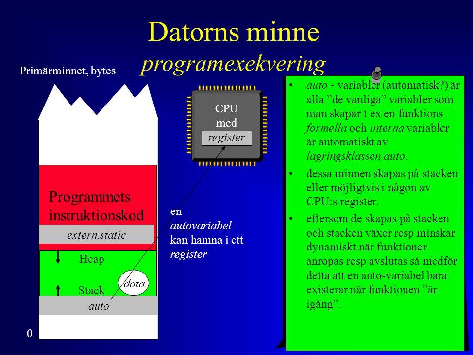 Anders Sjögren Datorns minne programexekvering Heap Stack Programmets instruktionskod 0 data Primärminnet, bytes extern,static CPU med register auto en autovariabel kan hamna i ett register •auto - variabler (automatisk ) är alla de vanliga variabler som man skapar t ex en funktions formella och interna variabler är automatiskt av lagringsklassen auto.