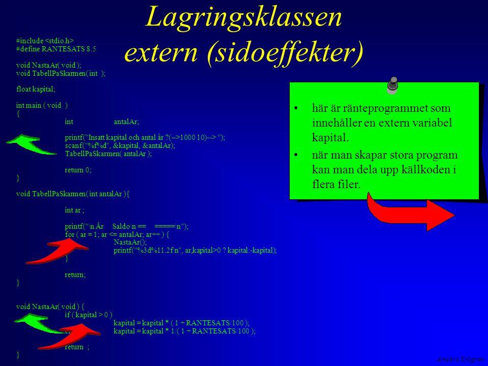 Anders Sjögren Lagringsklassen extern (sidoeffekter) #include #define RANTESATS 8.5 void NastaAr( void ); void TabellPaSkarmen( int ); float kapital; int main ( void ) { intantalAr; printf( Insatt kapital och antal år (-->1000 10)--> ); scanf( %f%d , &kapital, &antalAr); TabellPaSkarmen( antalAr ); return 0; } void TabellPaSkarmen( int antalAr ){ int ar ; printf( \n År Saldo\n == =====\n ); for ( ar = 1; ar <= antalAr; ar++ ) { NastaAr(); printf( %3d%11.2f\n , ar,kapital>0 .