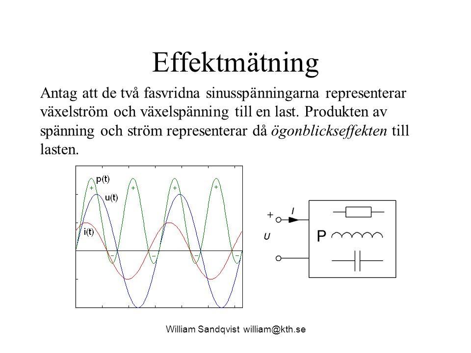 Effektmätning Antag att de två fasvridna sinusspänningarna representerar växelström och växelspänning till en last. Produkten av spänning och ström re